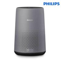 Philips Luftreiniger PLUTO AC PLUTO AC EU